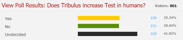 tribulus-poll