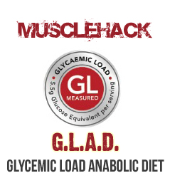 The NEW Bodybuilding Diet – G.L.A.D.