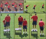 Plyometric Exercise in Rehabilitation