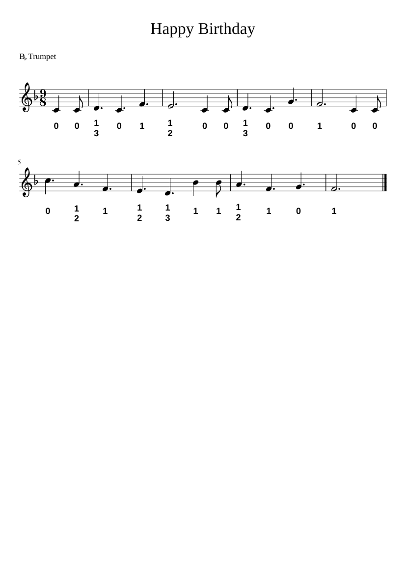 Happy Birthday For Trumpet With Fingering Sheet Music For Cornet Solo Musescore Com