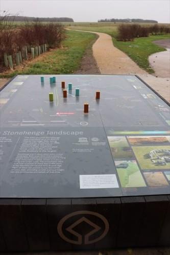 ストーンヘンジへの散策路案内。周辺にはストーンヘンジ以外にも遺跡があります
