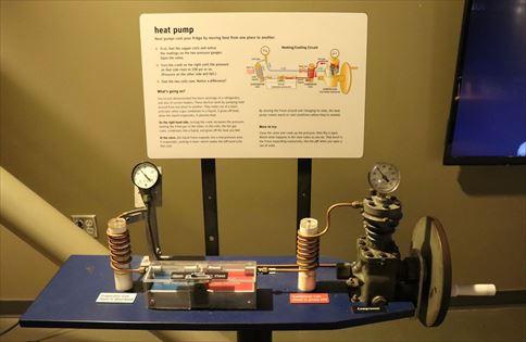 エクスプロラトリアムが開発した(たぶん)、もはや古典的なハンズオン「ヒート・ポンプ」