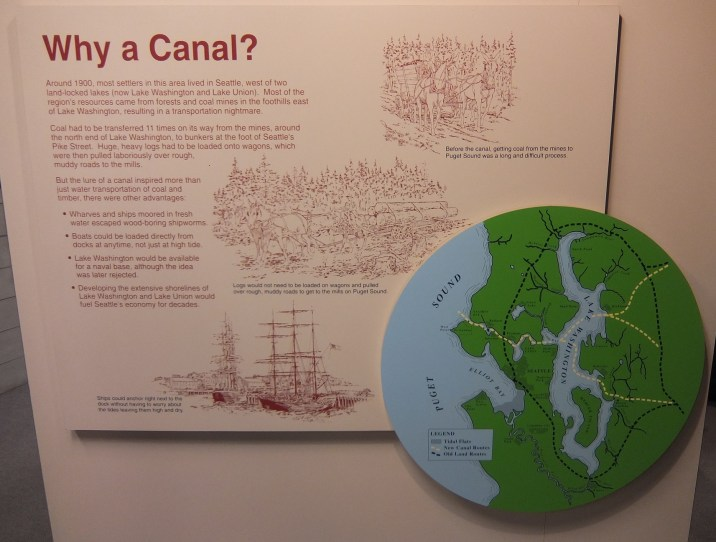 Why a Canal Interpretion