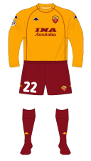 AS-Roma-2000-2001-goalkeeper-maglia-yellow-Lupatelli-01