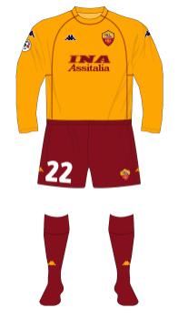 AS-Roma-2000-2001-goalkeeper-maglia-yellow-Lupatelli-01