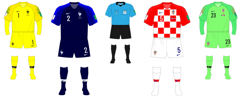 2018-World-Cup-final-France-Croatia-01