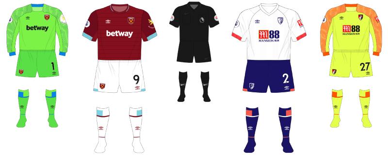 2018-2019-West-Ham-Bournemouth-London-Stadium-01