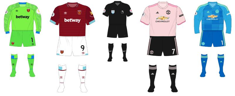 2018-2019-West-Ham-Manchester-United-London-Stadium-01