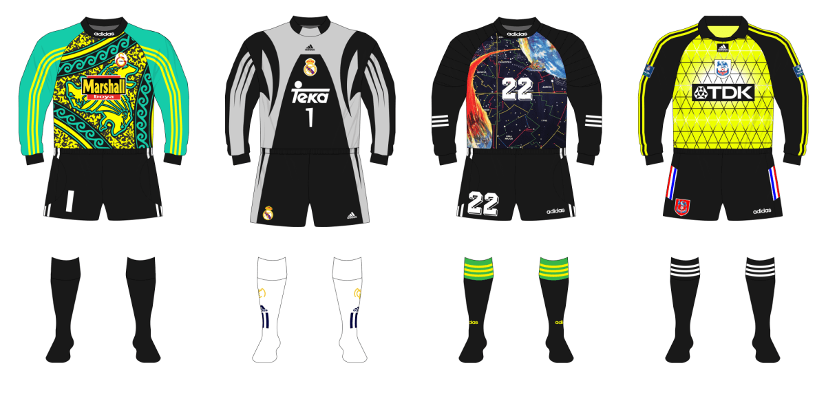 The evolution of adidas goalkeeper shirts, part 11