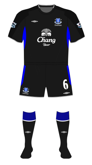 Season in kits – Everton, 2004-05 – Museum of Jerseys
