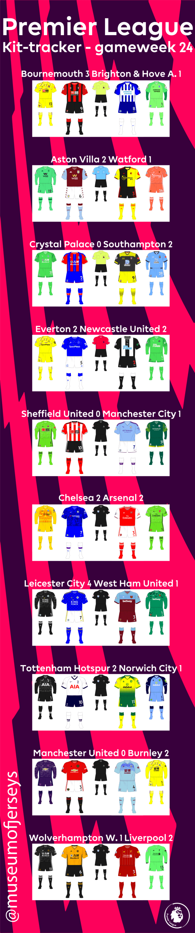 2019-2020-Premier-League-Kit-Tracker-Gameweek-24-01