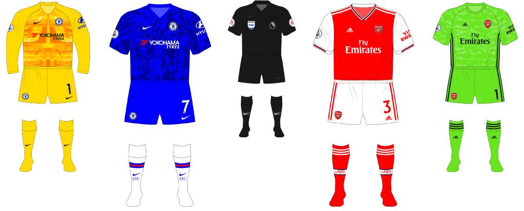 Chelsea-Arsenal-2020-01