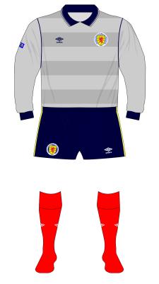 Scotland-1985-Umbro-grey-goalkeeper-shirt-Leighton-Australia-01
