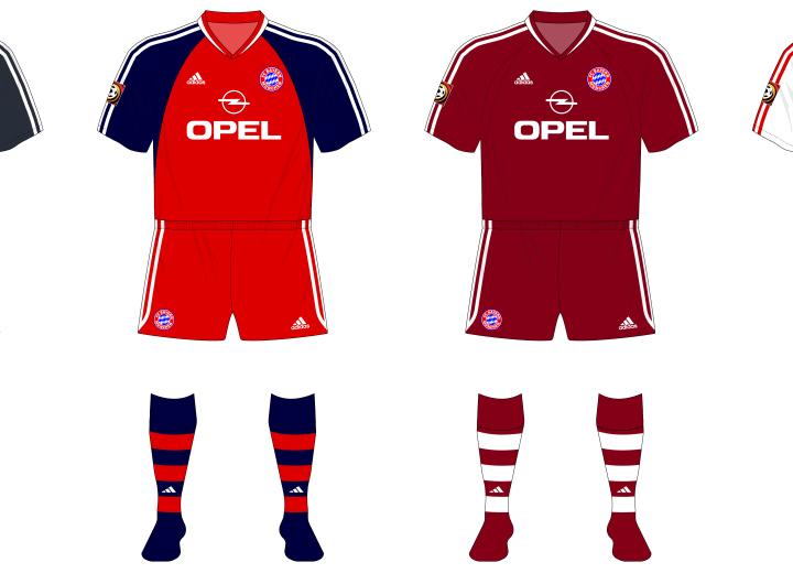 Bayern-options