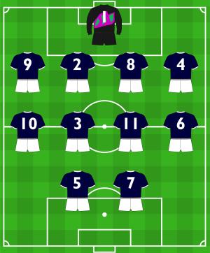 Scotland-Euro-92-squad-numbers-01
