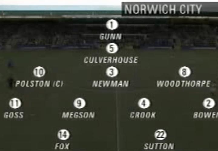 Norwich 1993