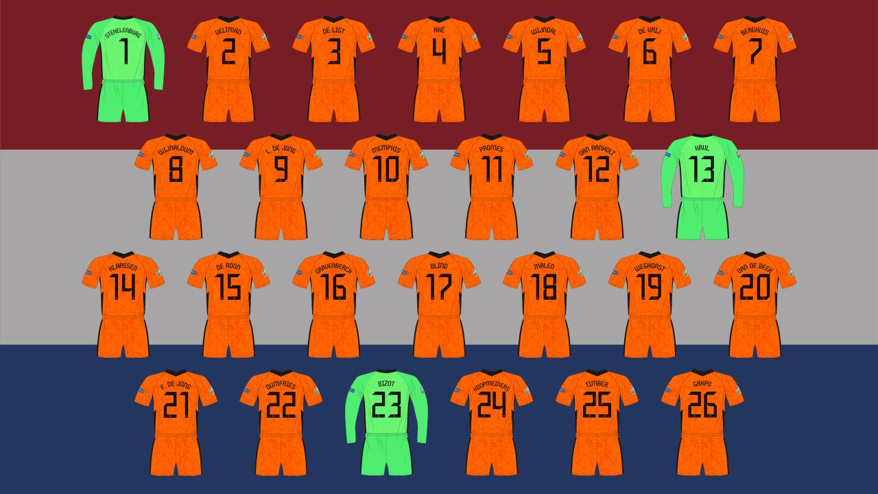 Netherlands-Euro-2020-squad-01