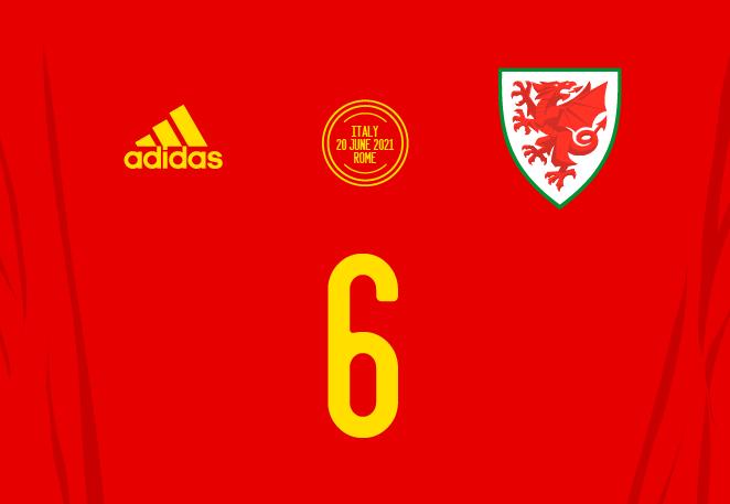 Wales-2020-2021-adidas-home-Euro-Italy-01-01