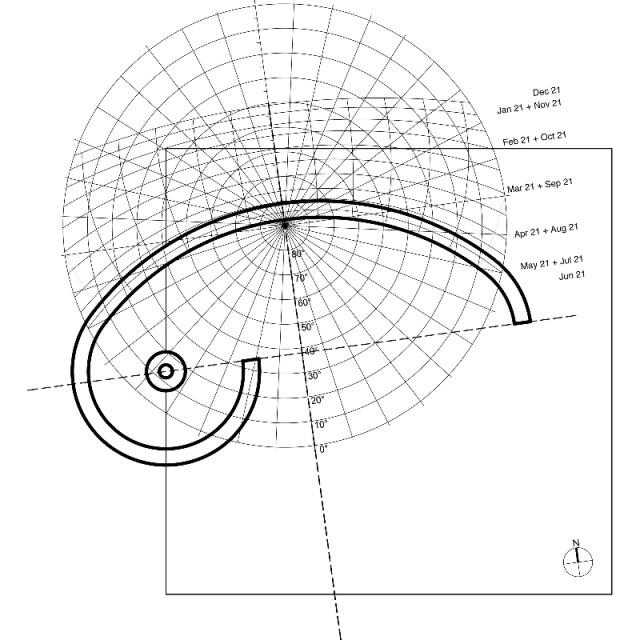 2bSun Path Diagram 102315