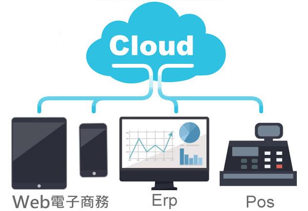 虛實整合O2O平臺x中小企業ERP系統好幫手-WEP Cloud智慧開店雲