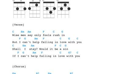 Hey Soul Sister ukulele chords | Free Sheet Music