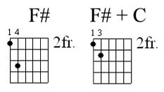 Interval_Riffs_Basics_Example2