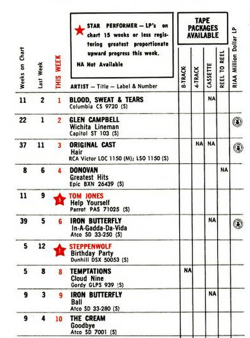 Billboard top 10 LPs April 1969