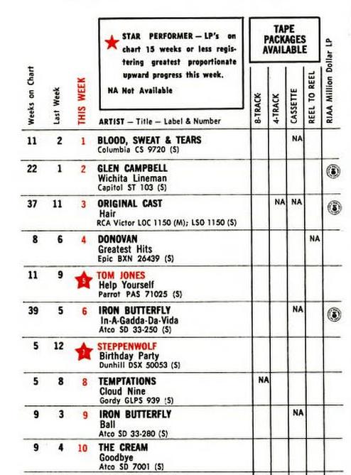Billboard top 10 LPs April 1969