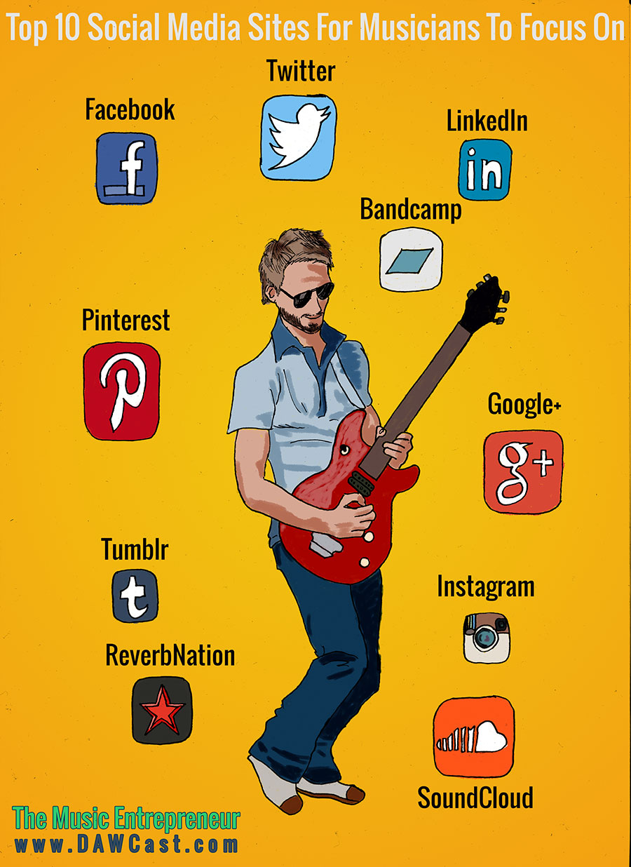 Top 10 Social Media Sites for Musicians to Focus on