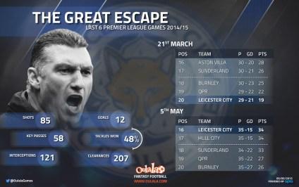 Leicester-City-big