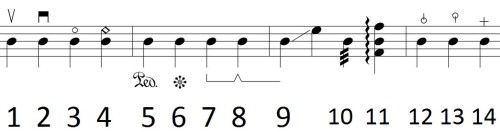 Special Notation