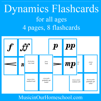 Dynamics Flashcards