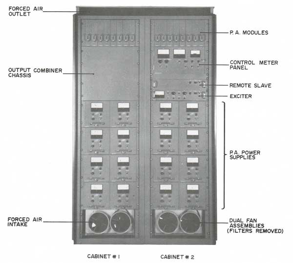 Front panel layout of the Nautel NEL7203 marine transmitter.