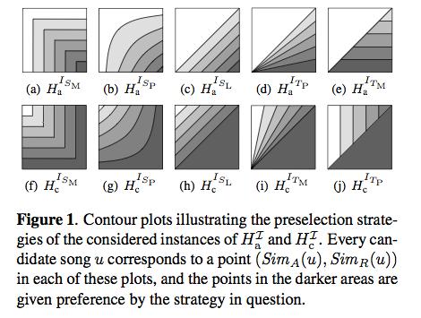 ismir2009-proceedings.pdf (page 361 of 775)