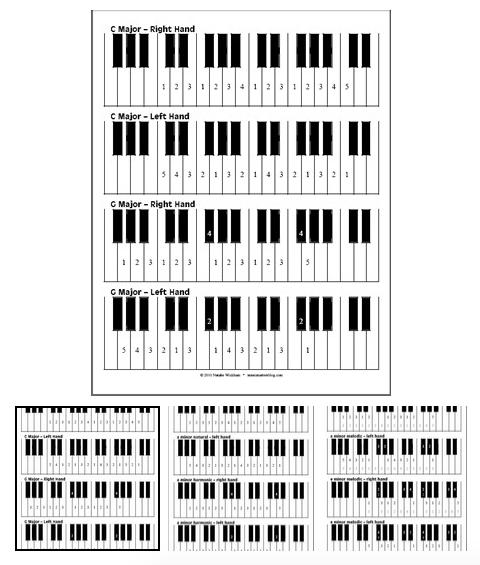 photo regarding Printable Piano Scales called No cost Piano Scale Fingering Diagrams - Songs Items Blog site