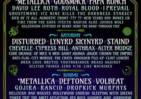 Lynyrd Skynyrd Tour 2020.Epicenter 2020 Music Line Up Revealed Featuring Metallica