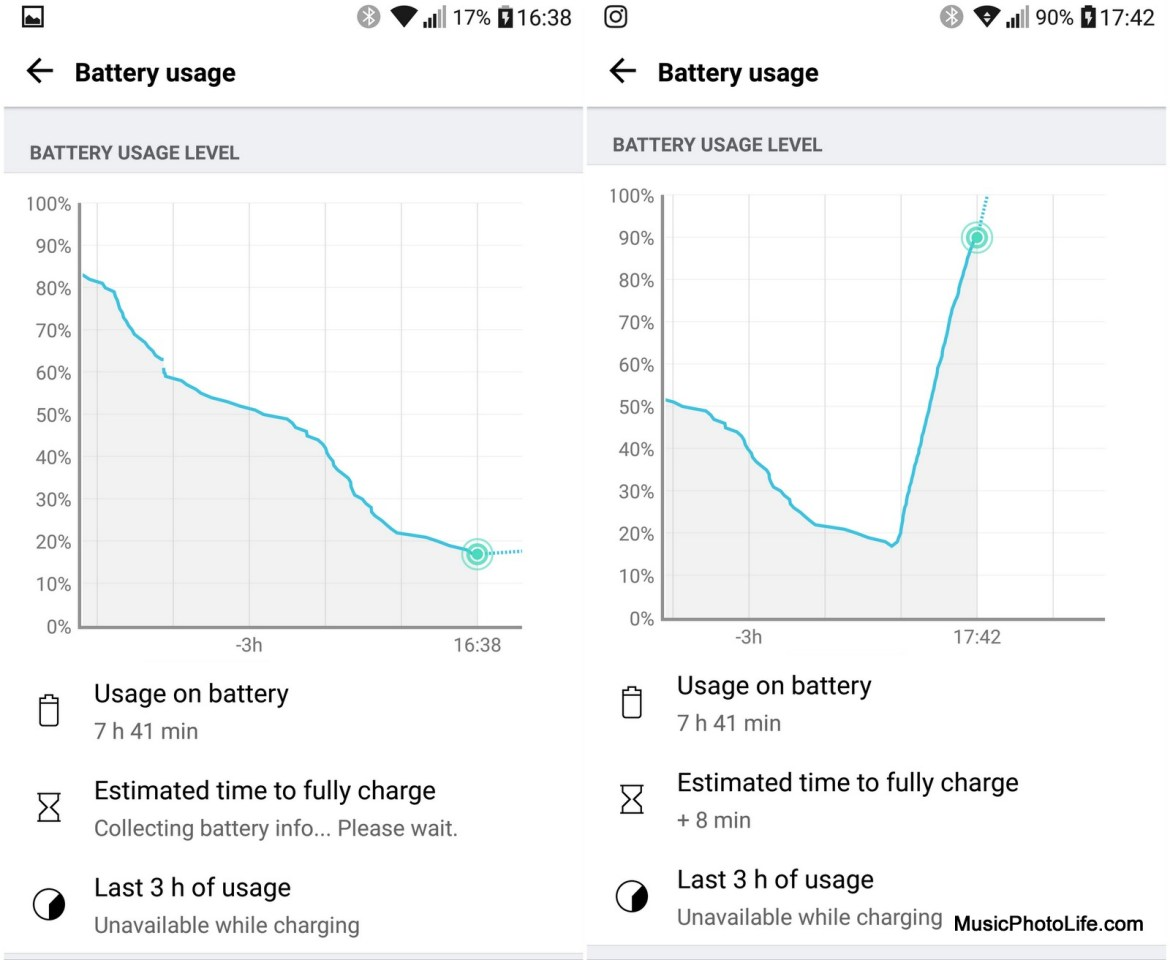 EasyAcc QC 3.0 Power Bank charge graph
