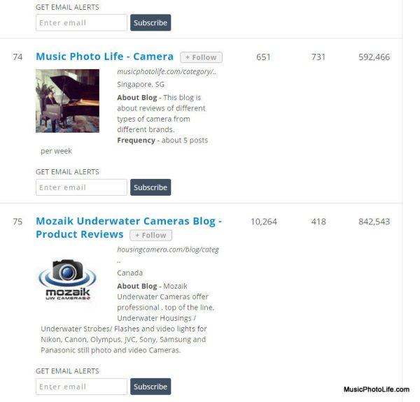 No. 75 Top Camera Websites & Blogs For Camera Enthusiasts