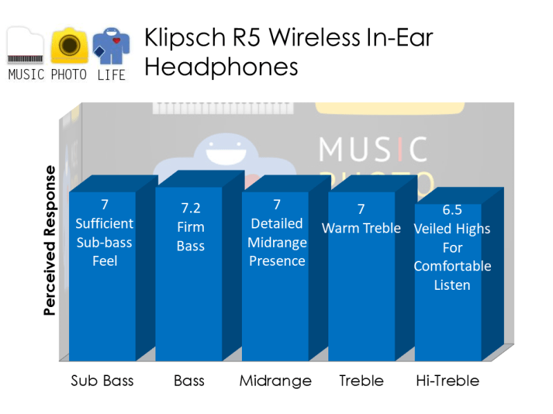 Klipsch R5 Wireless In-Ear Headphones audio chart analysis by musicphotolife.com, Singapore consumer audio product blogger