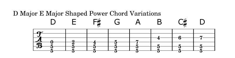 Power-Double-Quint-Chord-Scale
