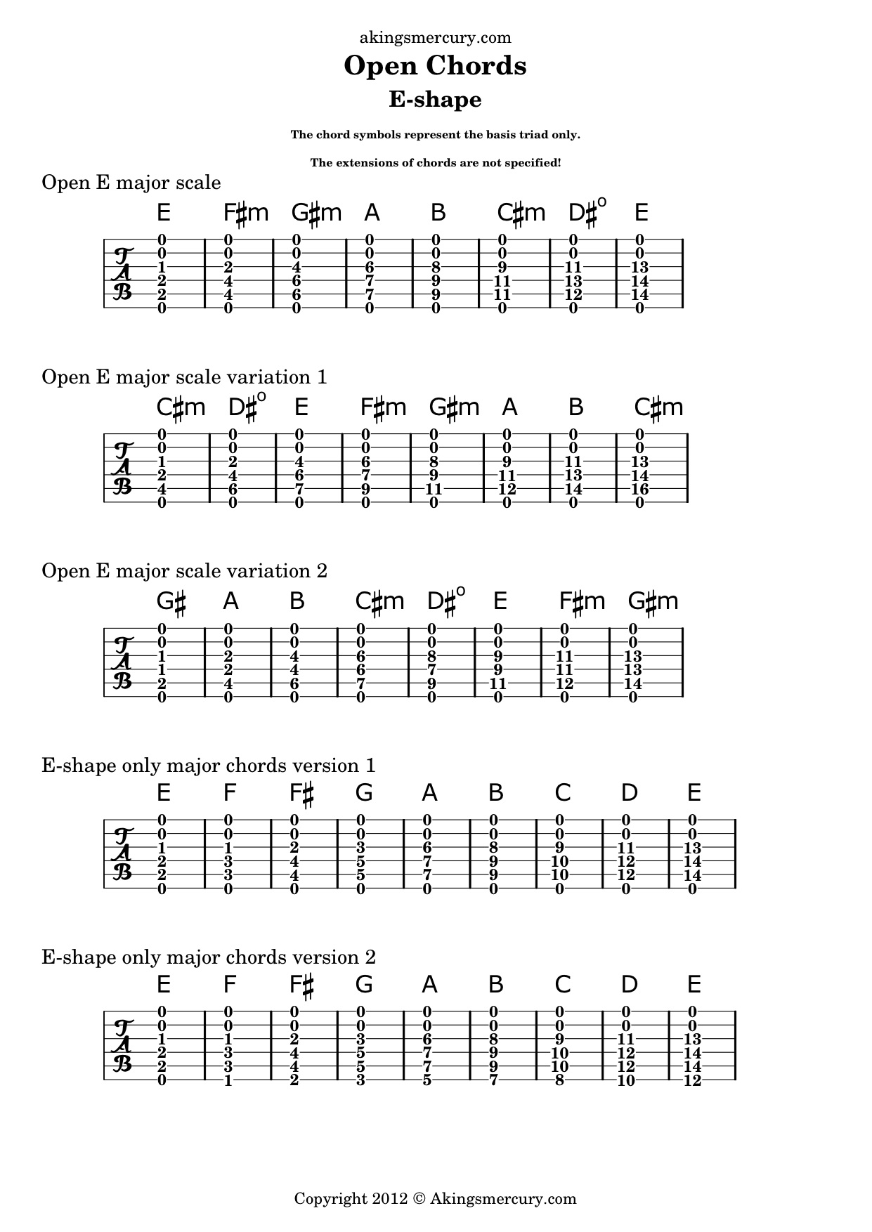Open E Chord Diagrams Block And Schematic Diagrams