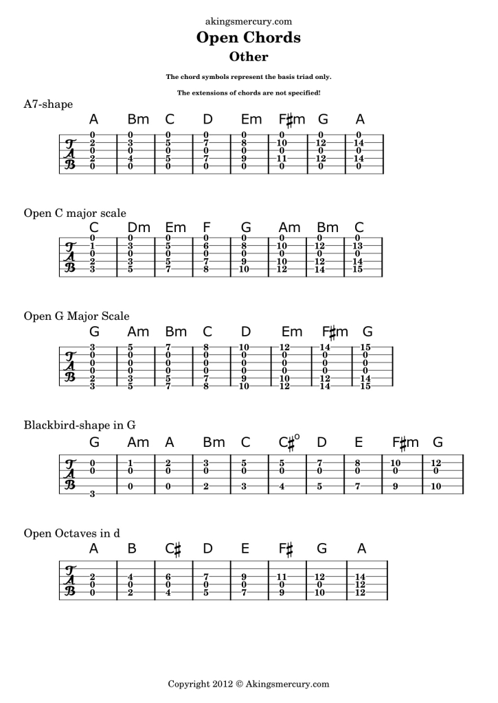210 Awesome Open Guitar Chords - Music Production HQ