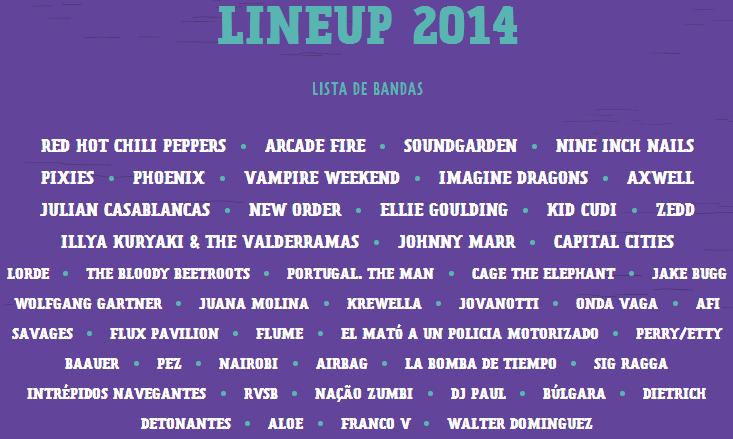 Lineup Argentina
