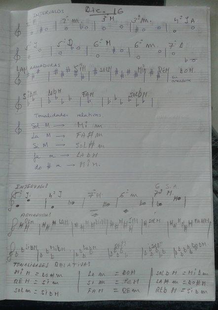 Grandes avances de Antonio en piano y lenguaje musical