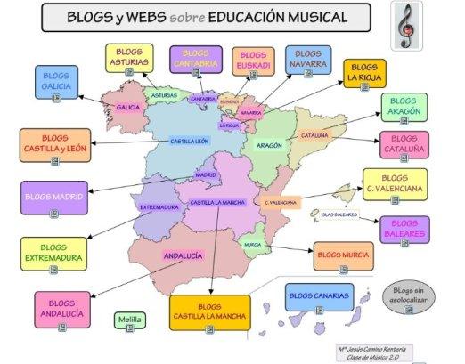 Blogs y webs Educación musical