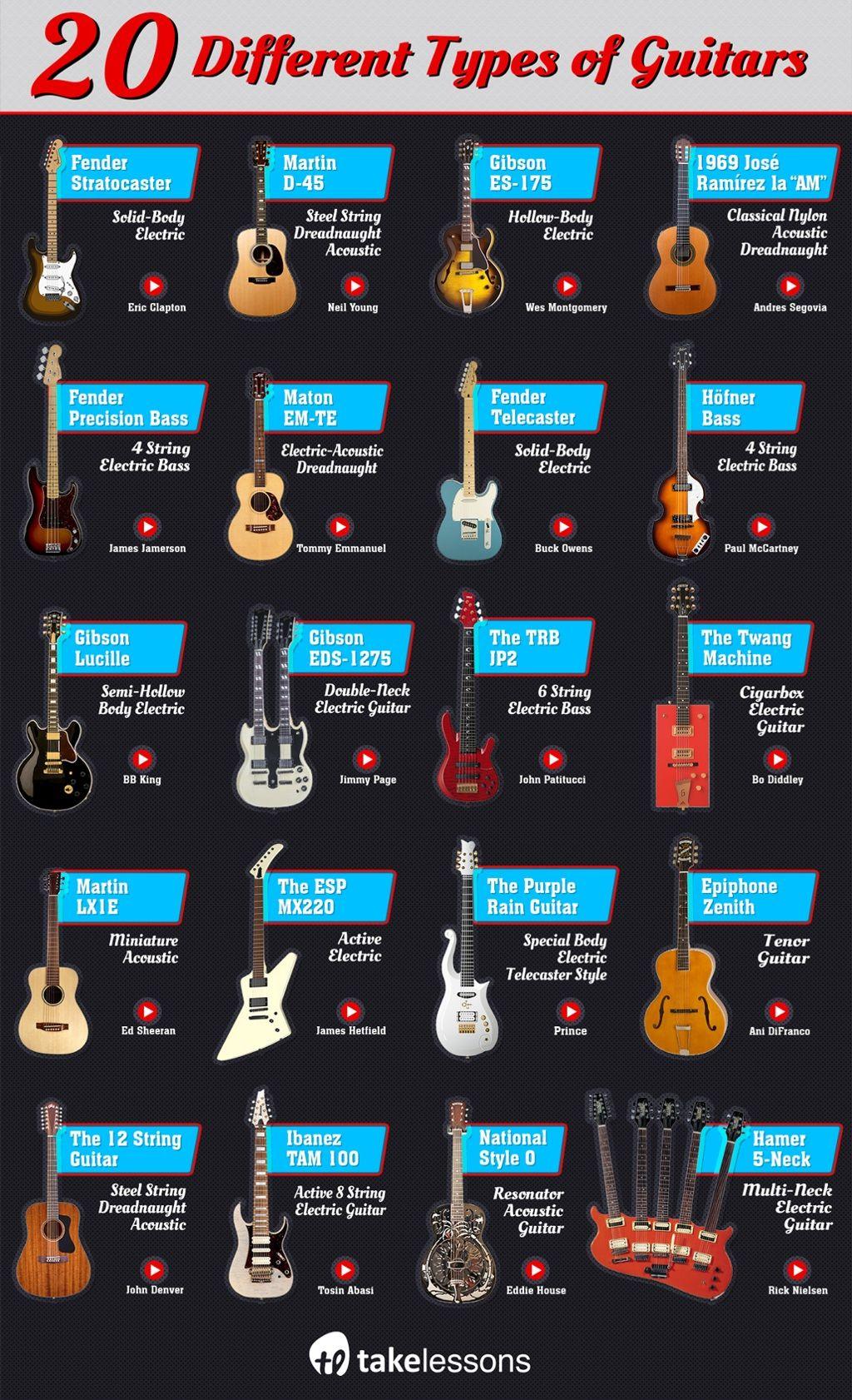 20 model dan tipe gitar wajib diketahui