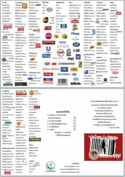 แผ่นพับ – รายการสินค้าบอยคอต (อเมริกา-ยิว-อังกฤษ)