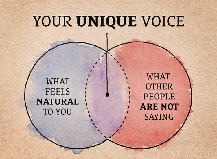 The Importance of Finding Your Own Voice in a Society That Wants to Speak for You