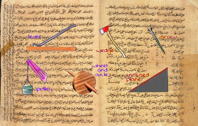 A New Arabic Text of Mechanics: Sinan ibn Thabit on the Theory of Simple Machines - Muslim HeritageMuslim Heritage