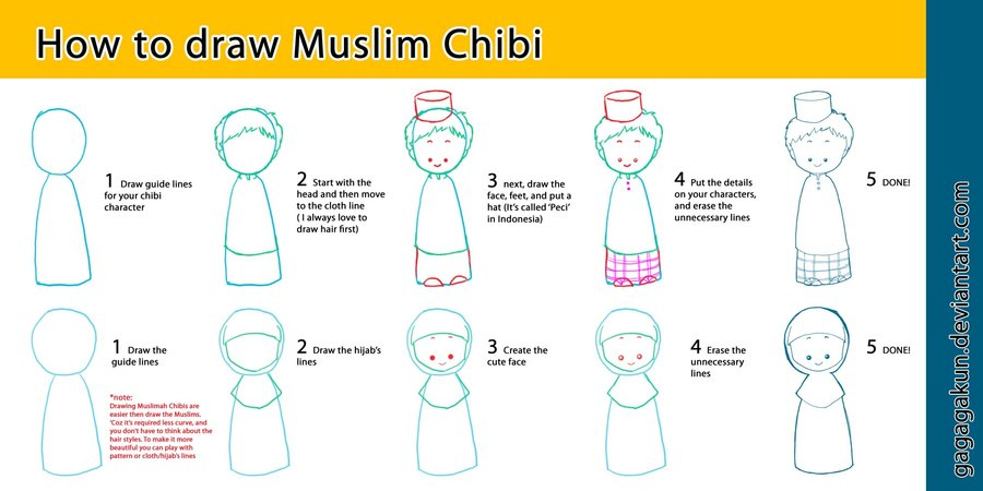 how to draw muslim chibi